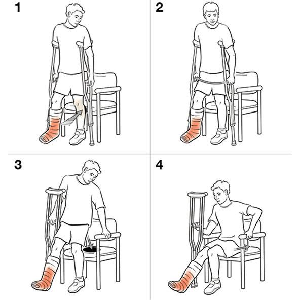 Как вставать и садиться с костылями